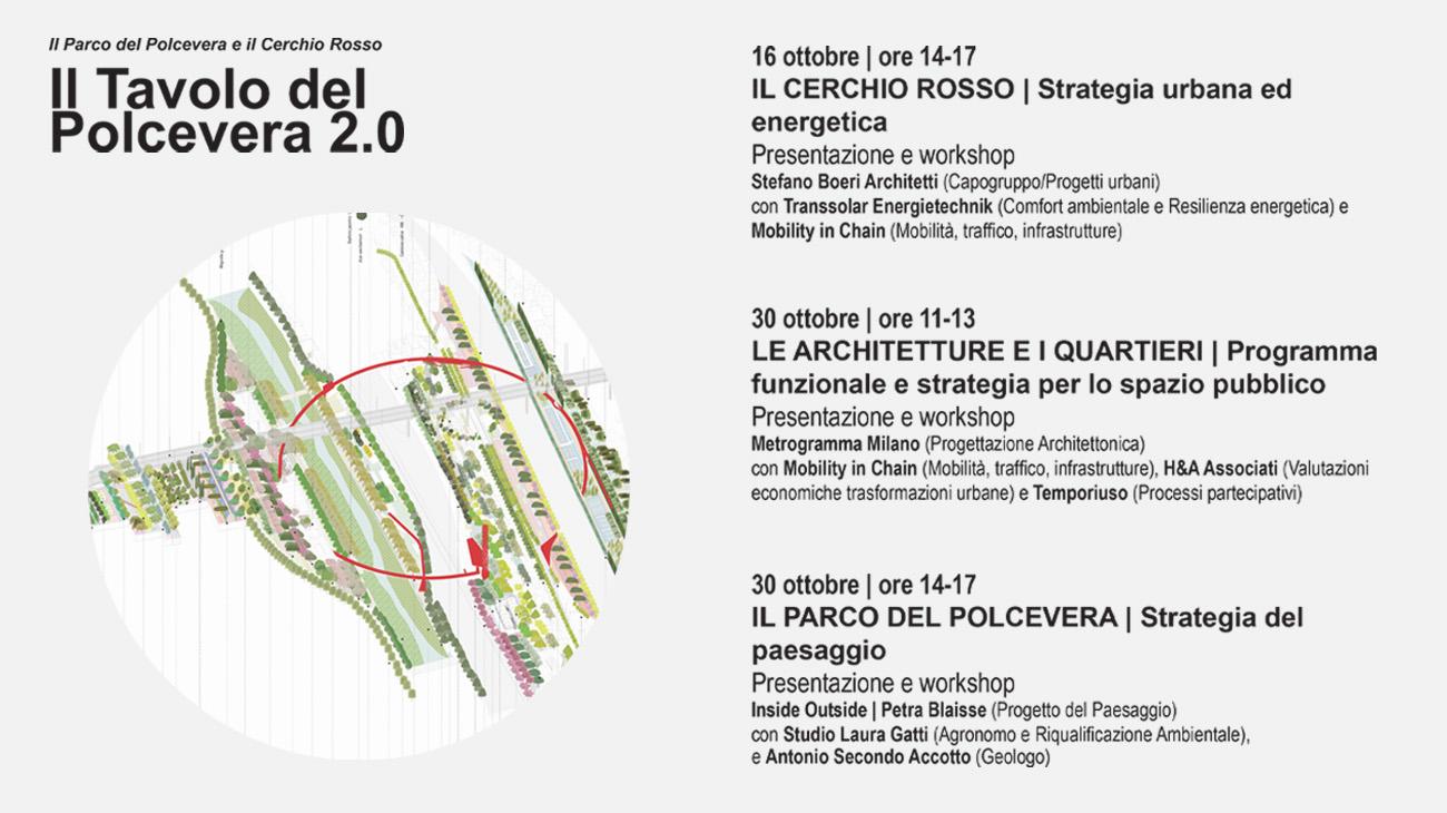 Studio Architettura Paesaggio Milano table of polcevera 2.0 | the polcevera park and the red